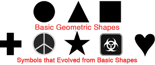 Basic geometric shapes and complex derivative shapes