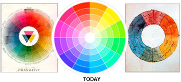Easy color theory for today!
